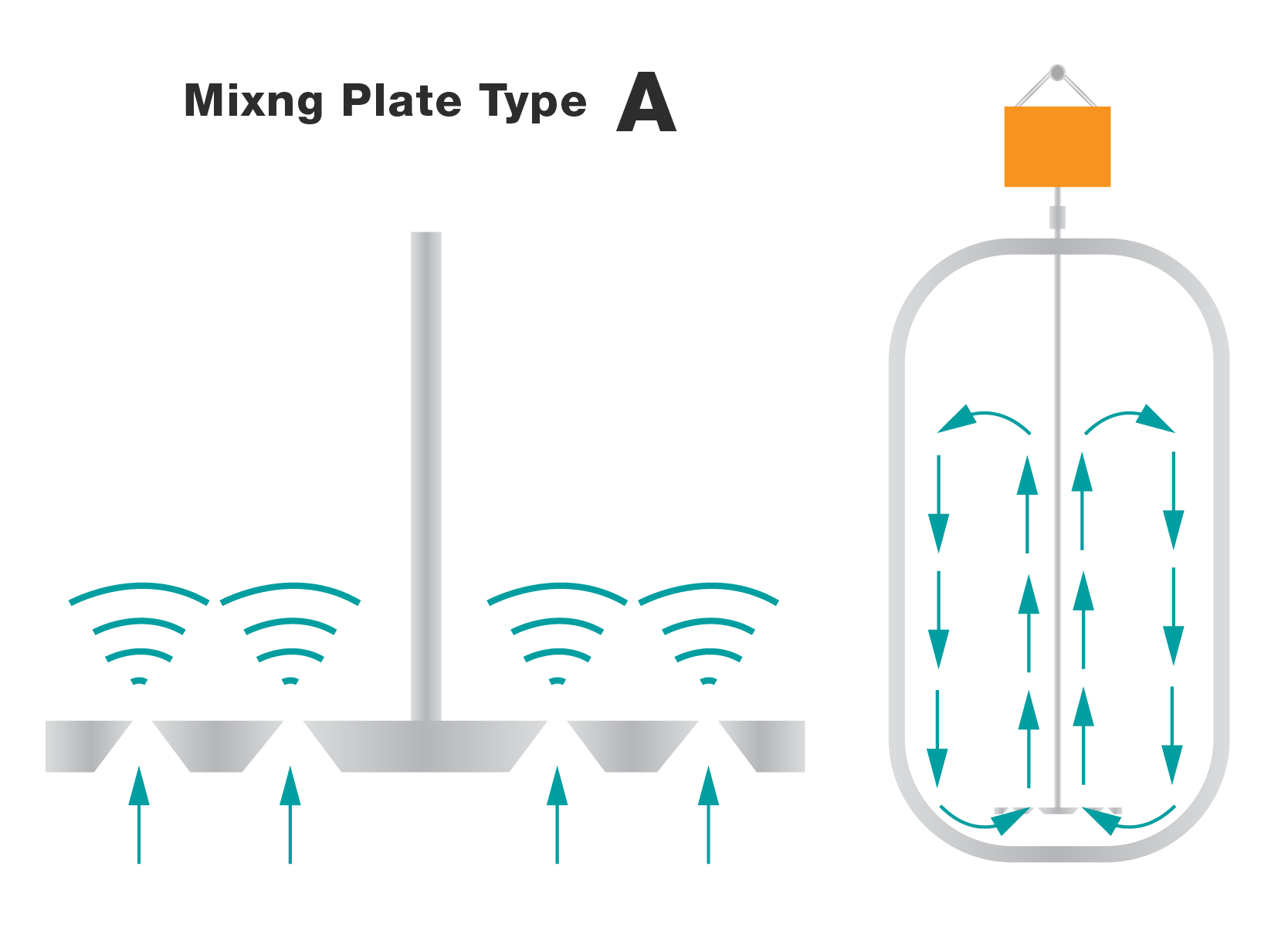 Fundamix mixing plate type A