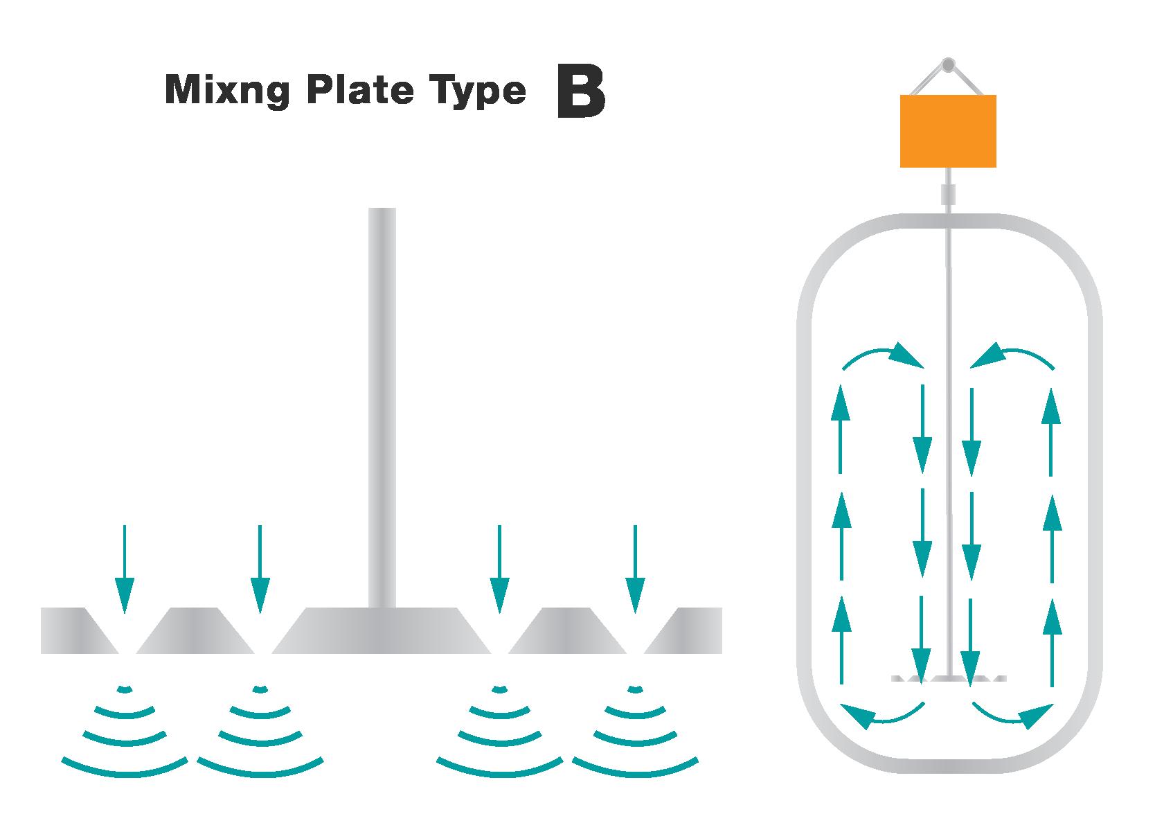 Fundamix mixing plate type B