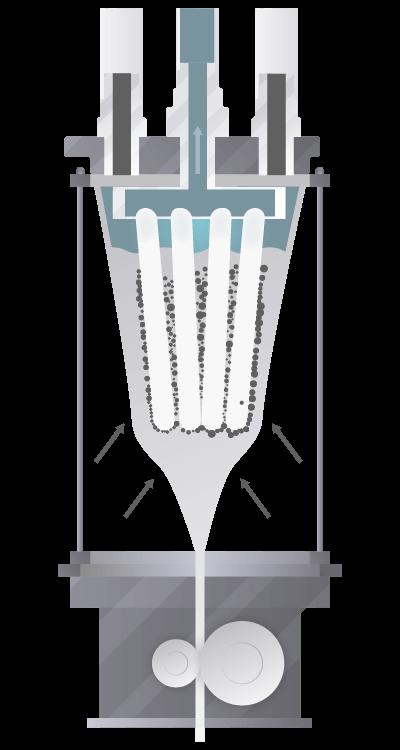 CONTIBAC® SU Heel-Volume Filtration